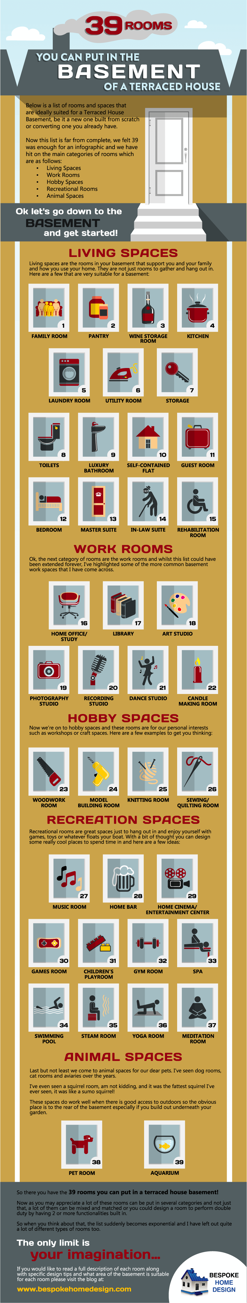 39-Rooms-infographic (M)