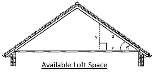 Available Loft Space