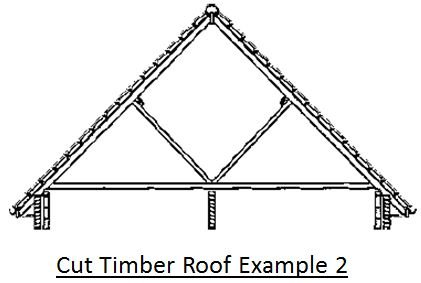 Cut Timber Roof Example 2