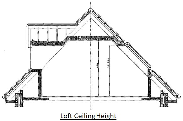 Loft Ceiling Height