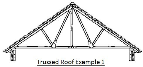 Trussed Roof Example 1