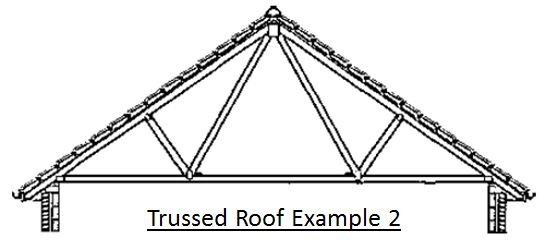 Trussed Roof Example 2